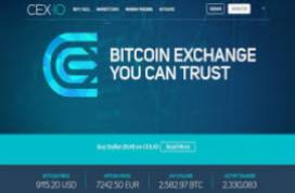 Trading Bitcoin With Software on Cex