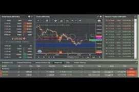 Bitcoin Trading Software Bitmex